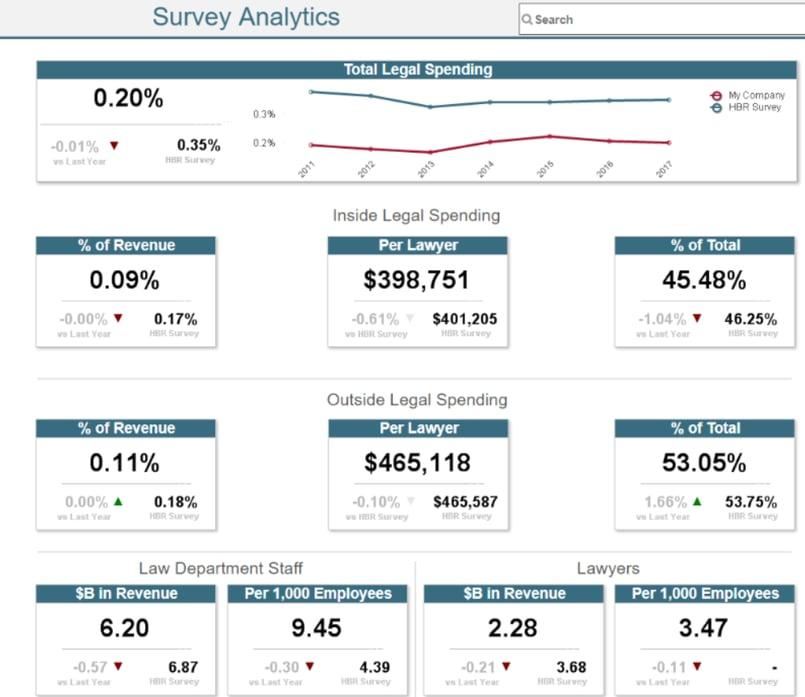 Survey Analytics